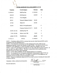 1993 VHTRC Balance Sheet